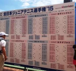 2015全日本ジュニア