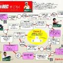 Team RECすごろく(JPEG)